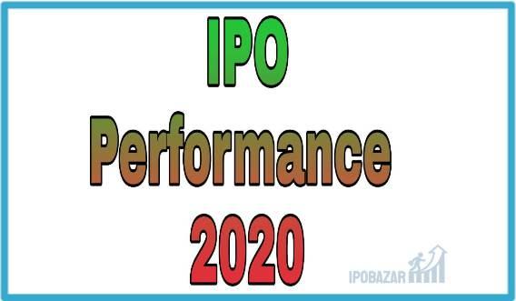 IPO Performance 2020