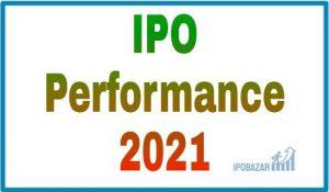 IPO Performance 2021