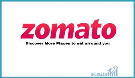 Zomato IPO Subscription Status {Live Update 2021}