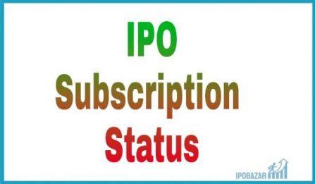 IPO Subscription status