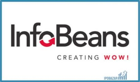 InfoBeans Technologies Buyback 2021 Record Date, Buyback Price & Details